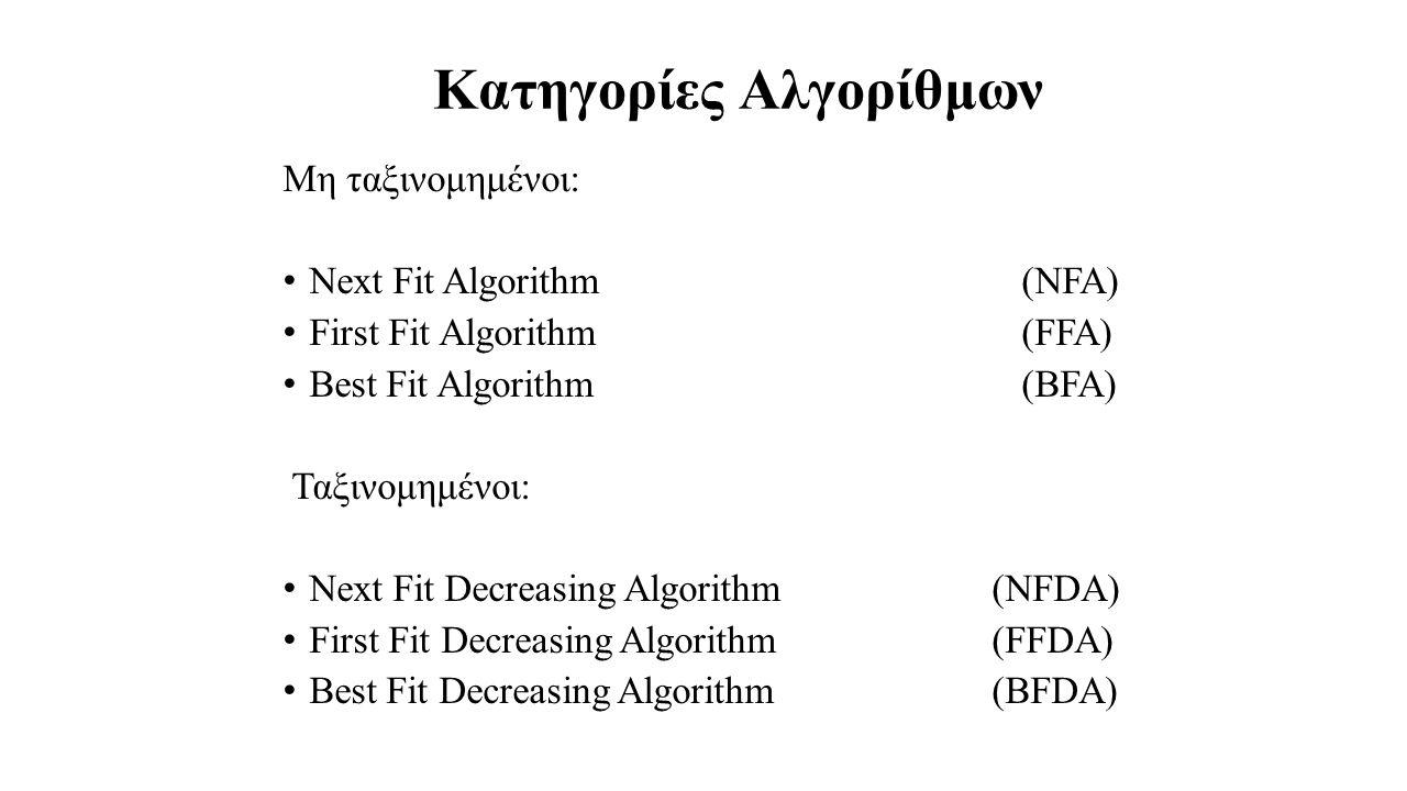 Κατηγορίες Αλγορίθμων