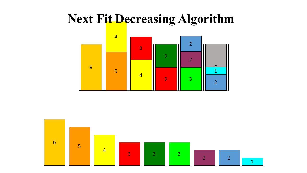 Next Fit Decreasing Algorithm