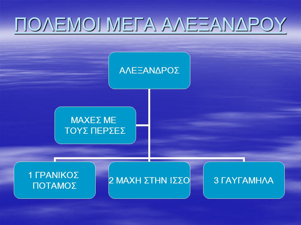 ΠΟΛΕΜΟΙ ΜΕΓΑ ΑΛΕΞΑΝΔΡΟΥ