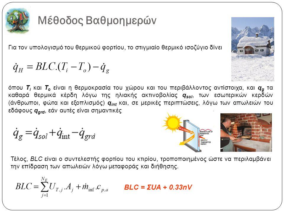 Μέθοδος Βαθμοημερών ΒLC = ΣUA + 0.33nV