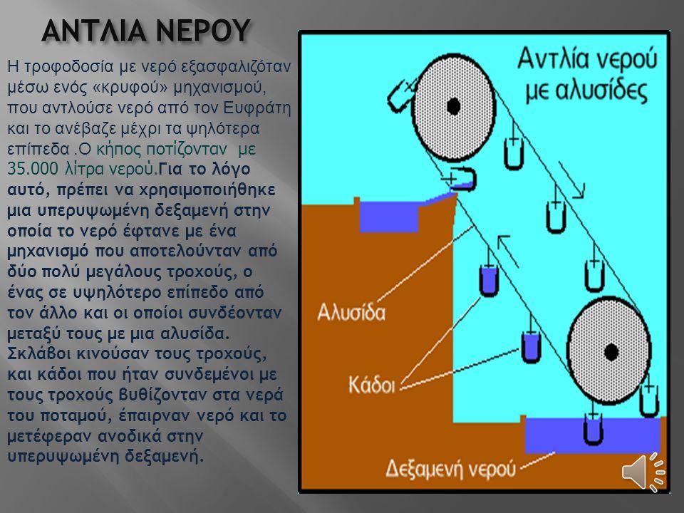 ΑΝΤΛΙΑ ΝΕΡΟΥ