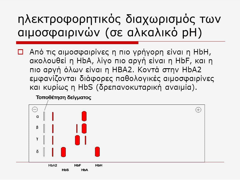 ηλεκτροφορητικός διαχωρισμός των αιμοσφαιρινών (σε αλκαλικό pH)