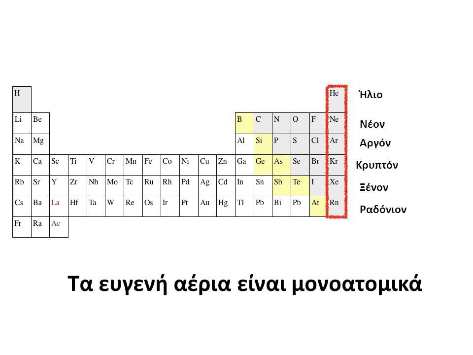Τα ευγενή αέρια είναι μονοατομικά