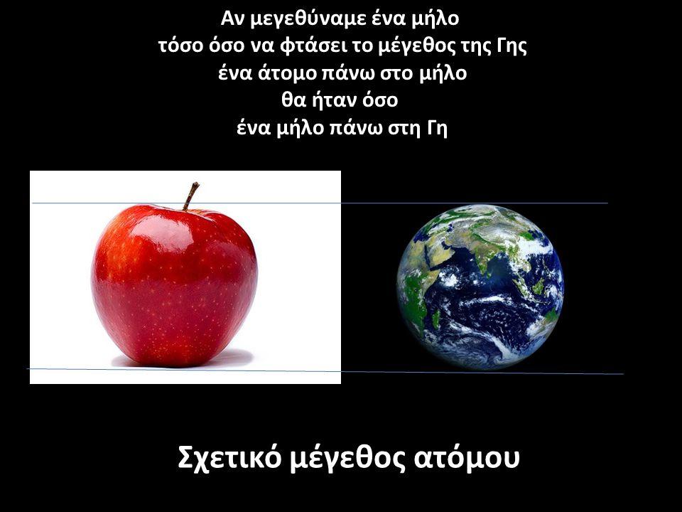 τόσο όσο να φτάσει το μέγεθος της Γης