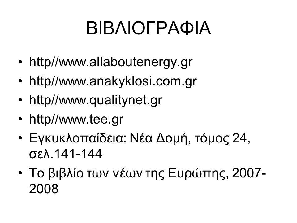 ΒΙΒΛΙΟΓΡΑΦΙΑ http//www.allaboutenergy.gr http//www.anakyklosi.com.gr
