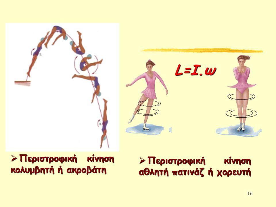 L=I.ω Περιστροφική κίνηση κολυμβητή ή ακροβάτη
