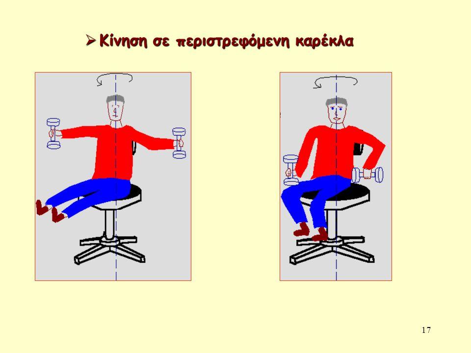 Κίνηση σε περιστρεφόμενη καρέκλα