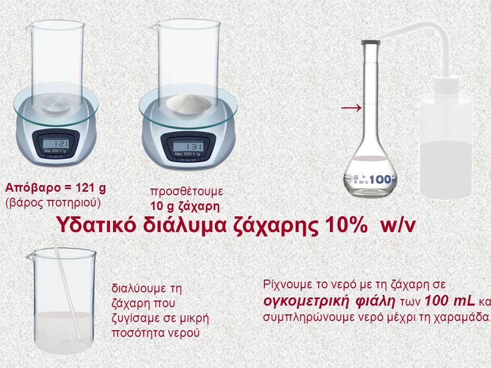 Υδατικό διάλυμα ζάχαρης 10% w/v