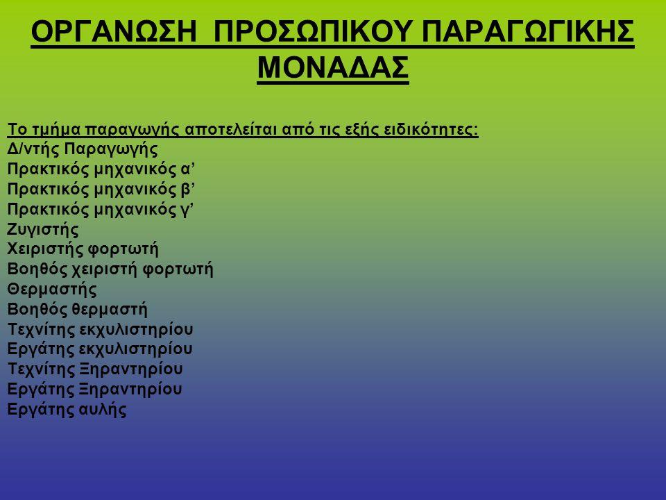 ΟΡΓΑΝΩΣΗ ΠΡΟΣΩΠΙΚΟΥ ΠΑΡΑΓΩΓΙΚΗΣ ΜΟΝΑΔΑΣ