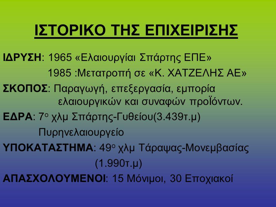 ΙΣΤΟΡΙΚΟ ΤΗΣ ΕΠΙΧΕΙΡΙΣΗΣ
