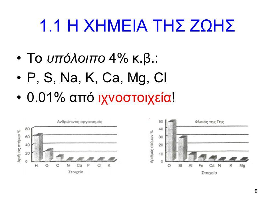 1.1 Η ΧΗΜΕΙΑ ΤΗΣ ΖΩΗΣ Το υπόλοιπο 4% κ.β.: P, S, Na, K, Ca, Mg, Cl