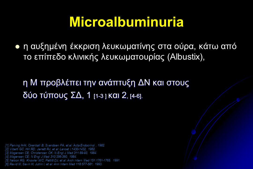 Microalbuminuria η αυξημένη έκκριση λευκωματίνης στα ούρα, κάτω από το επίπεδο κλινικής λευκωματουρίας (Albustix),