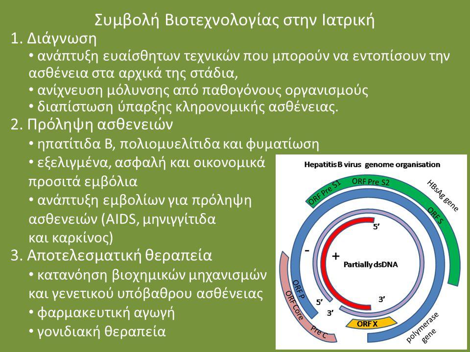 Συμβολή Βιοτεχνολογίας στην Ιατρική