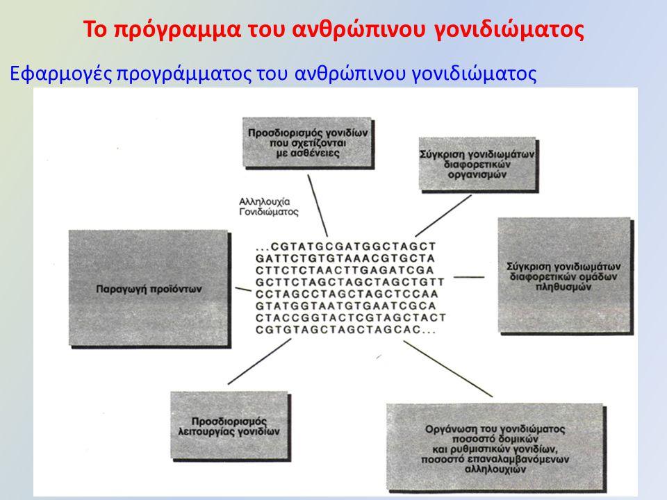Το πρόγραμμα του ανθρώπινου γονιδιώματος