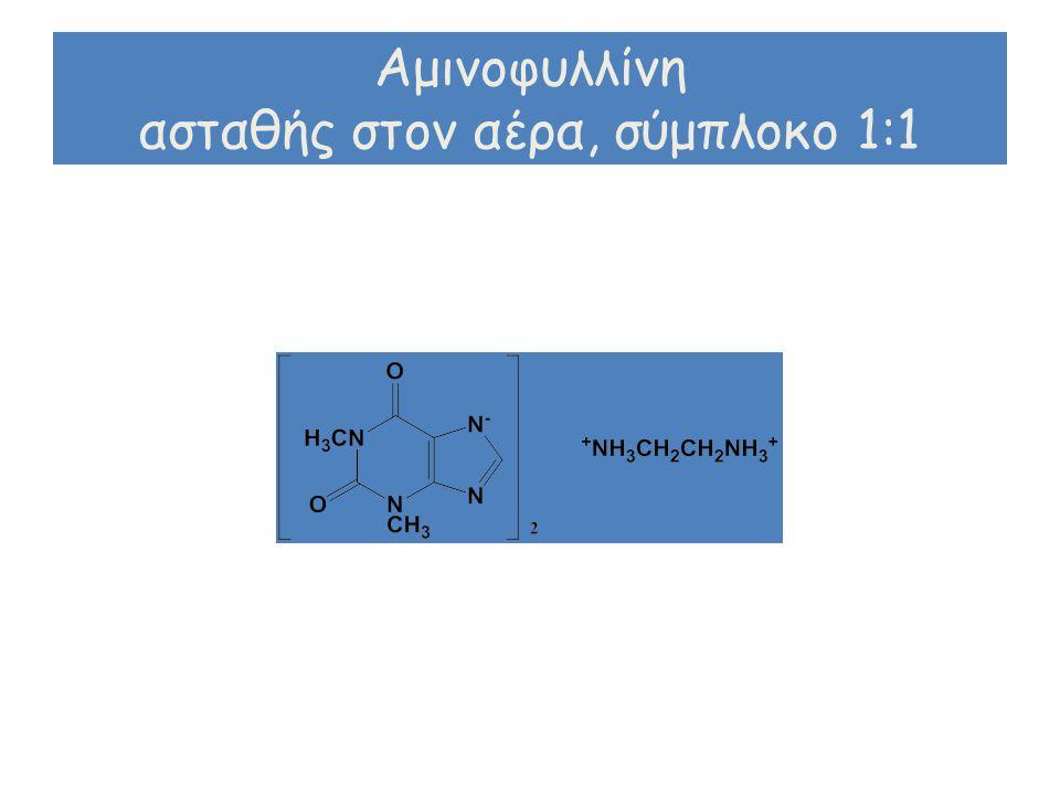 Αμινοφυλλίνη ασταθής στον αέρα, σύμπλοκο 1:1