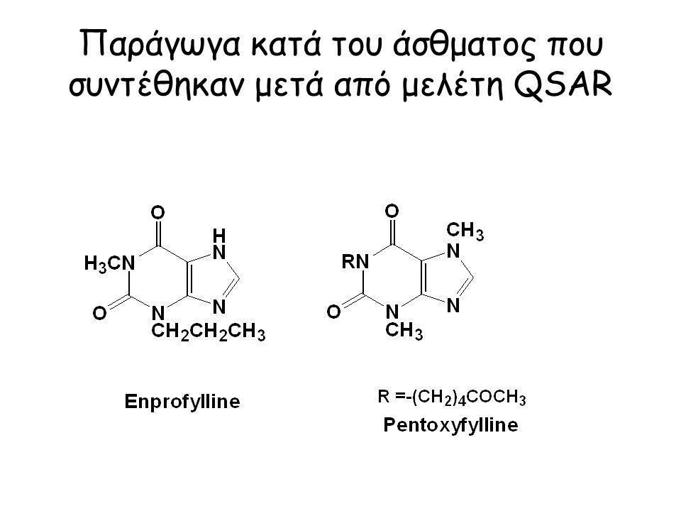 Παράγωγα κατά του άσθματος που συντέθηκαν μετά από μελέτη QSAR