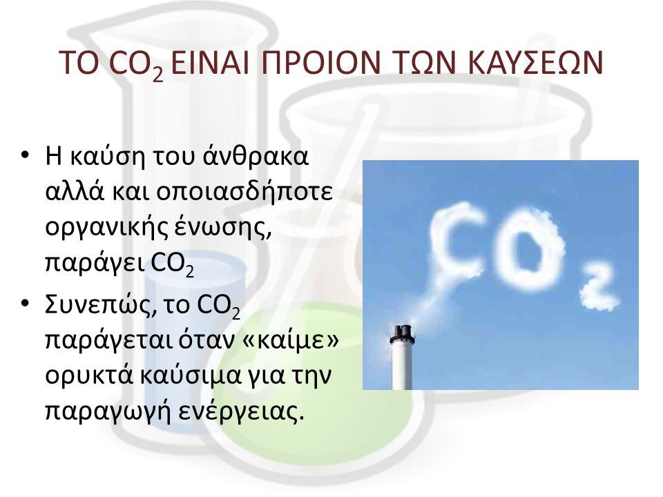 ΤΟ CO2 ΕΙΝΑΙ ΠΡΟΙΟΝ ΤΩΝ ΚΑΥΣΕΩΝ