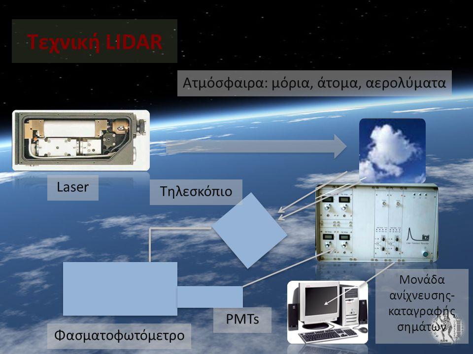 Τεχνική LIDAR Ατμόσφαιρα: μόρια, άτομα, αερολύματα Laser Τηλεσκόπιο