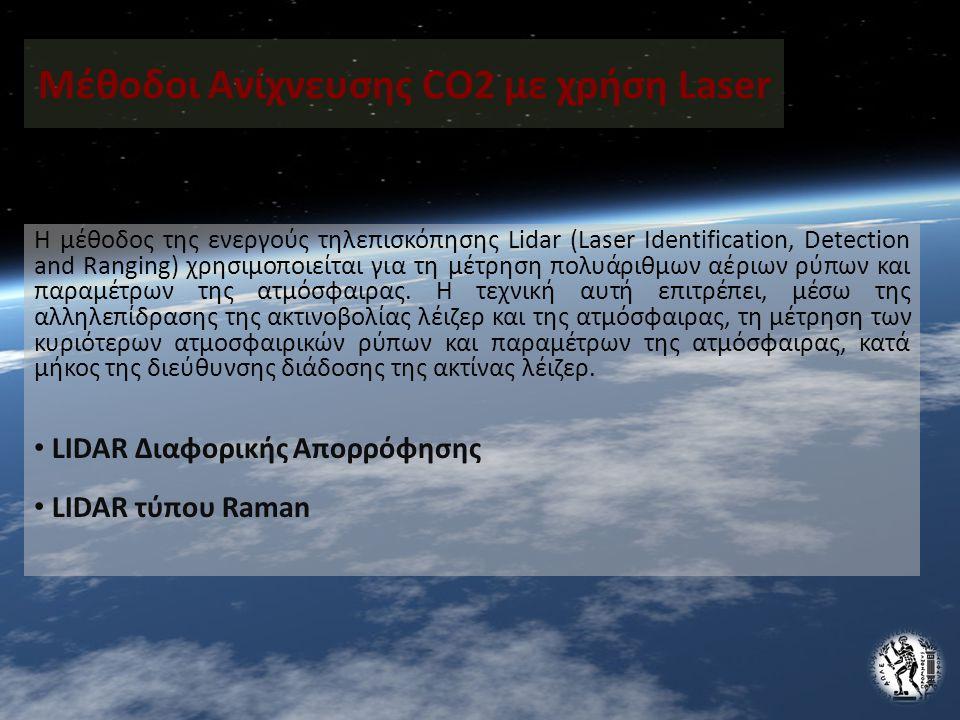 Μέθοδοι Ανίχνευσης CO2 με χρήση Laser