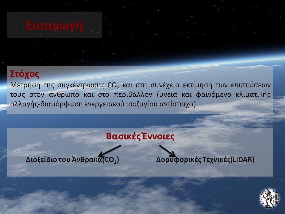 Διοξείδιο του Άνθρακα(CO2) Δορυφορικές Τεχνικές(LIDAR)