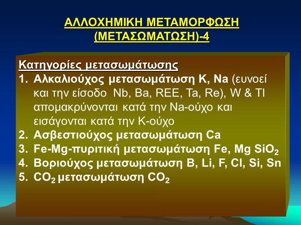 ΑΛΛΟΧΗΜΙΚΗ ΜΕΤΑΜΟΡΦΩΣΗ (ΜΕΤΑΣΩΜΑΤΩΣΗ)-4