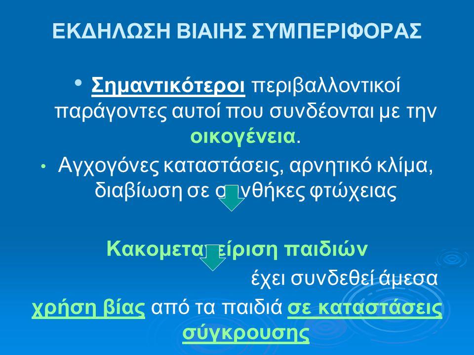 ΕΚΔΗΛΩΣΗ ΒΙΑΙΗΣ ΣΥΜΠΕΡΙΦΟΡΑΣ