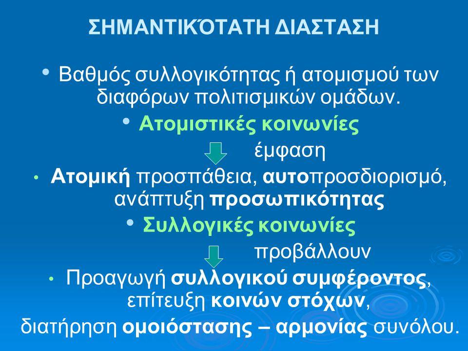 ΣΗΜΑΝΤΙΚΌΤΑΤΗ ΔΙΑΣΤΑΣΗ