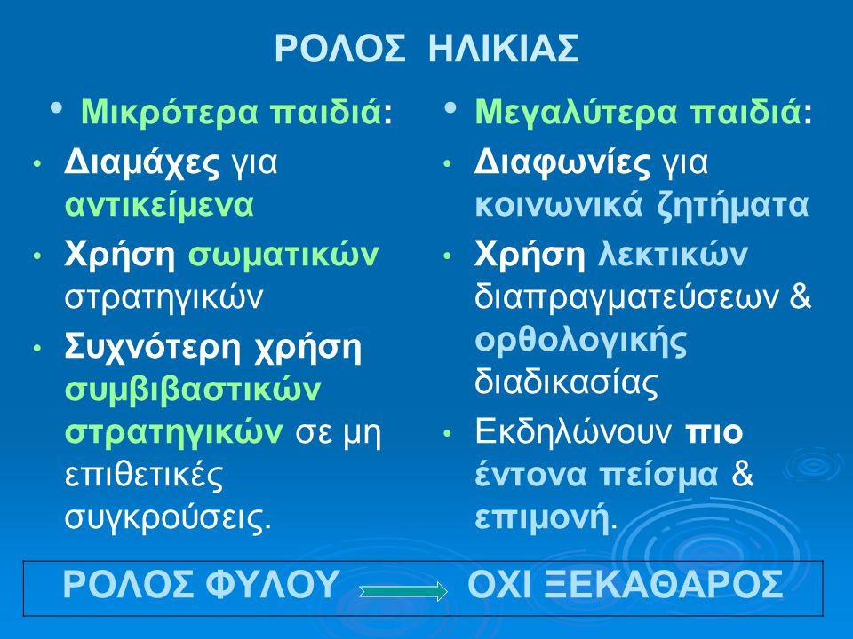 ΡΟΛΟΣ ΦΥΛΟΥ ΟΧΙ ΞΕΚΑΘΑΡΟΣ