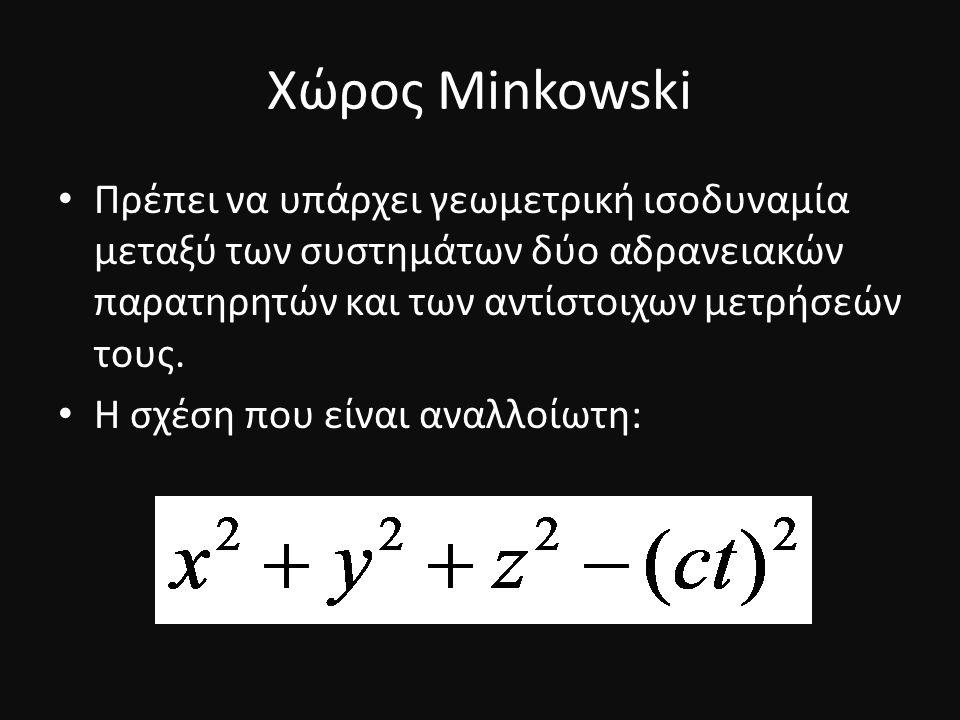 Χώρος Minkowski Πρέπει να υπάρχει γεωμετρική ισοδυναμία μεταξύ των συστημάτων δύο αδρανειακών παρατηρητών και των αντίστοιχων μετρήσεών τους.