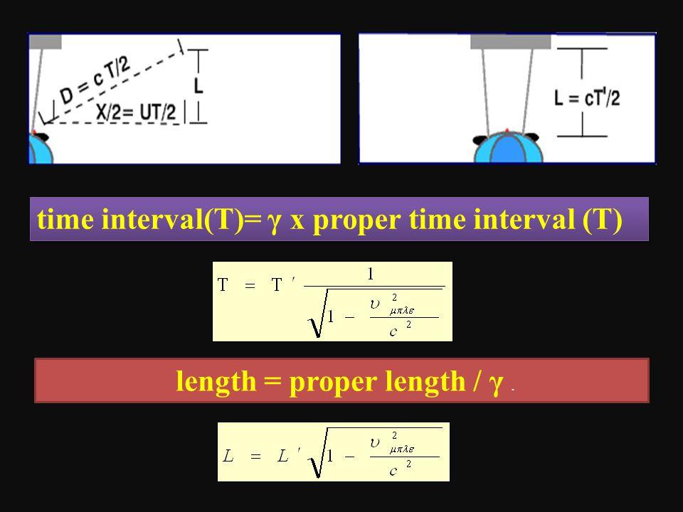 length = proper length / γ .