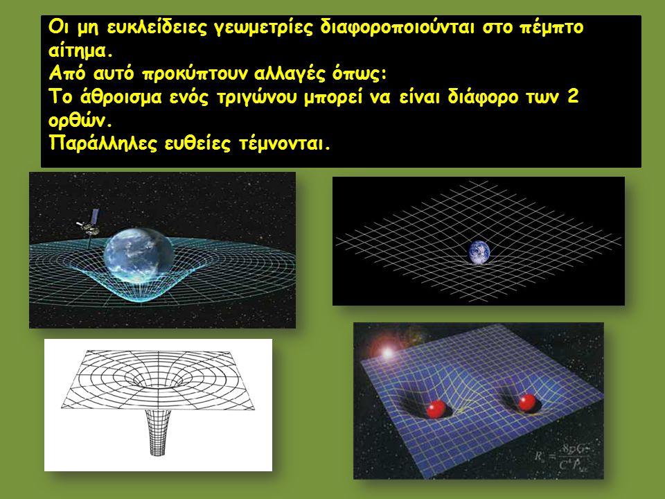 Οι μη ευκλείδειες γεωμετρίες διαφοροποιούνται στο πέμπτο