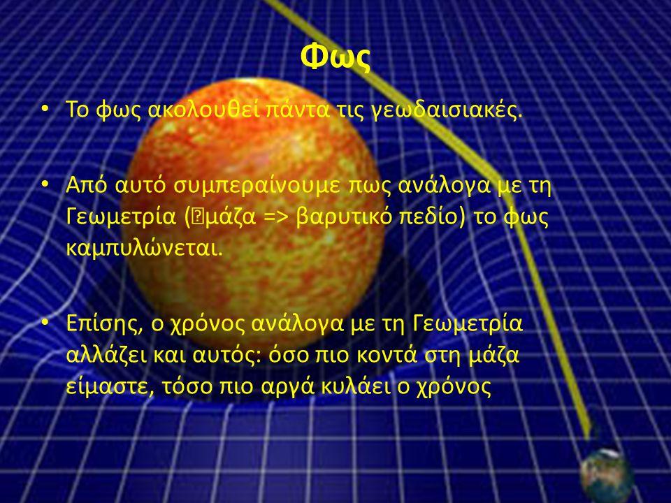 Φως Το φως ακολουθεί πάντα τις γεωδαισιακές.