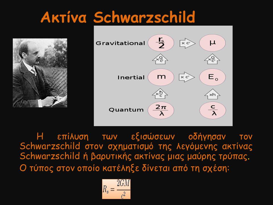 Ακτίνα Schwarzschild