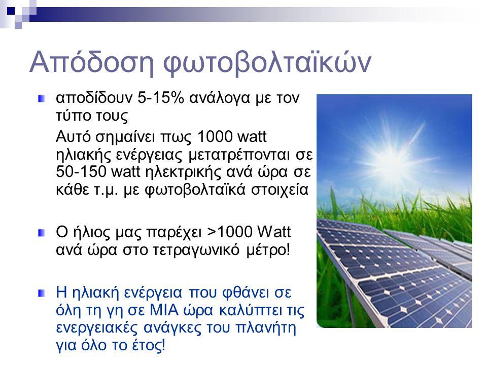 Απόδοση φωτοβολταϊκών