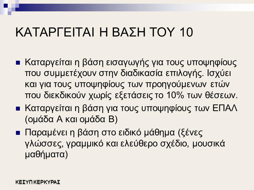 ΚΑΤΑΡΓΕΙΤΑΙ Η ΒΑΣΗ ΤΟΥ 10