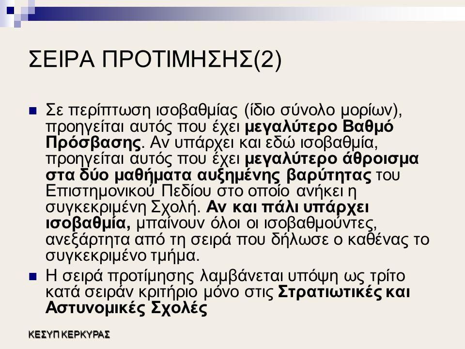 ΣΕΙΡΑ ΠΡΟΤΙΜΗΣΗΣ(2)