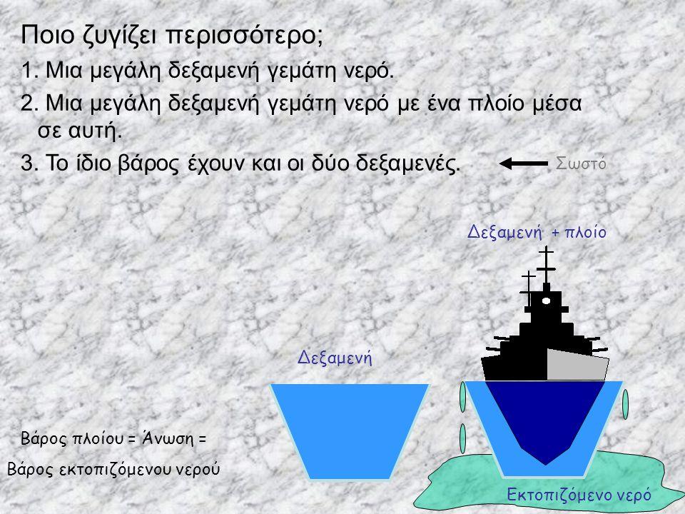 Βάρος εκτοπιζόμενου νερού