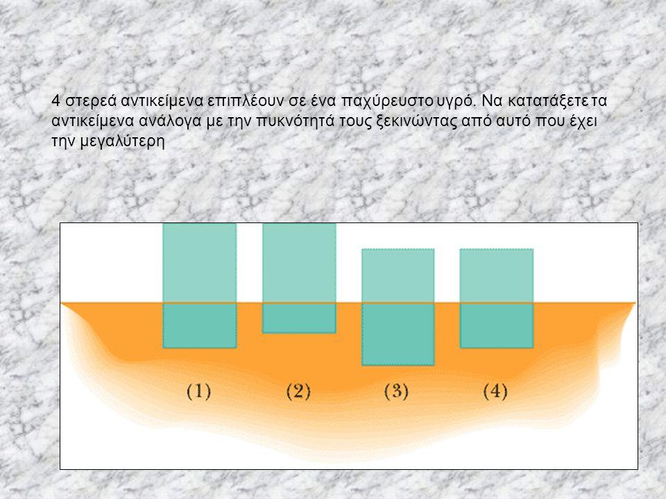 4 στερεά αντικείμενα επιπλέουν σε ένα παχύρευστο υγρό