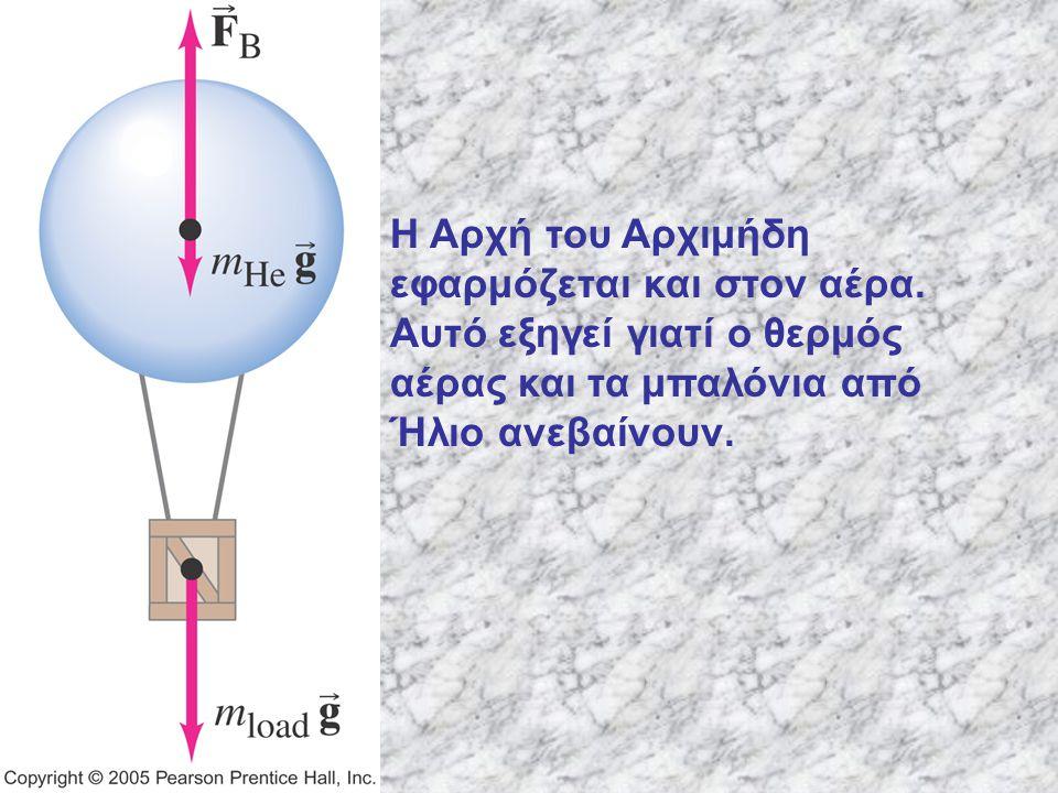 Η Αρχή του Αρχιμήδη εφαρμόζεται και στον αέρα