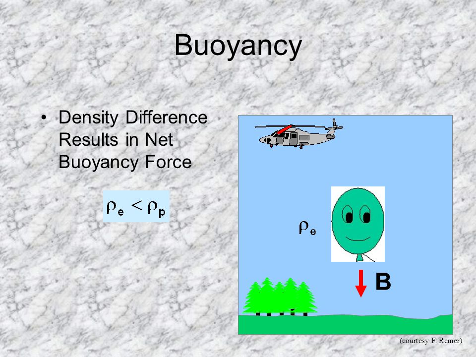 Buoyancy B Density Difference Results in Net Buoyancy Force