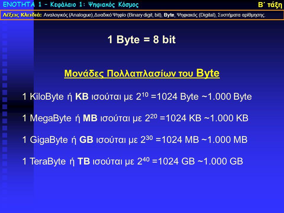 Μονάδες Πολλαπλασίων του Byte