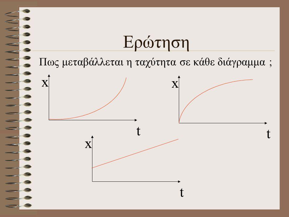 Ερώτηση Πως μεταβάλλεται η ταχύτητα σε κάθε διάγραμμα ; t x t x t x