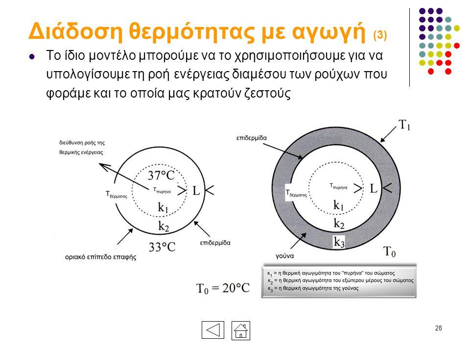 Διάδοση θερμότητας με αγωγή (3)