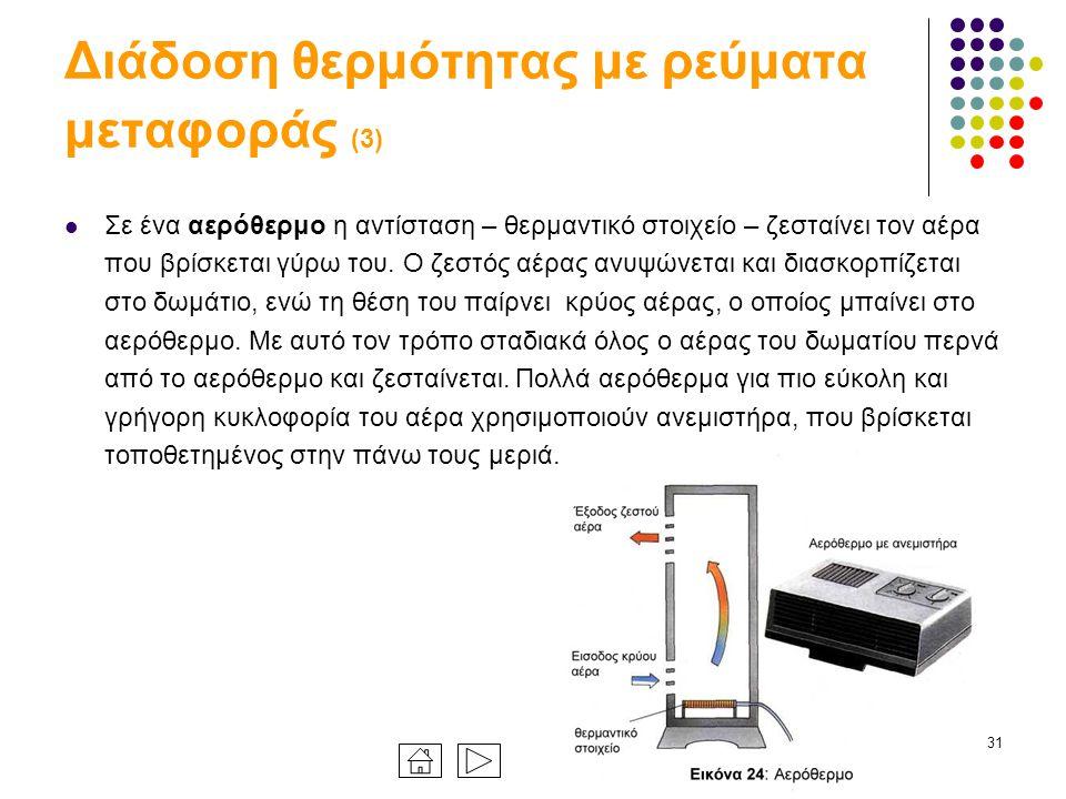 Διάδοση θερμότητας με ρεύματα μεταφοράς (3)
