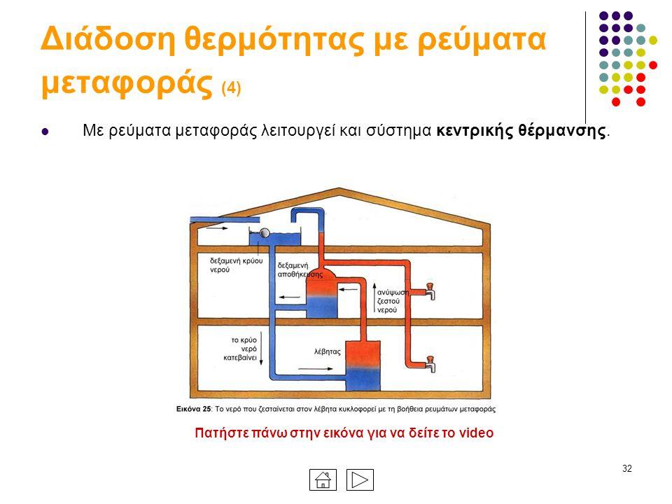 Διάδοση θερμότητας με ρεύματα μεταφοράς (4)