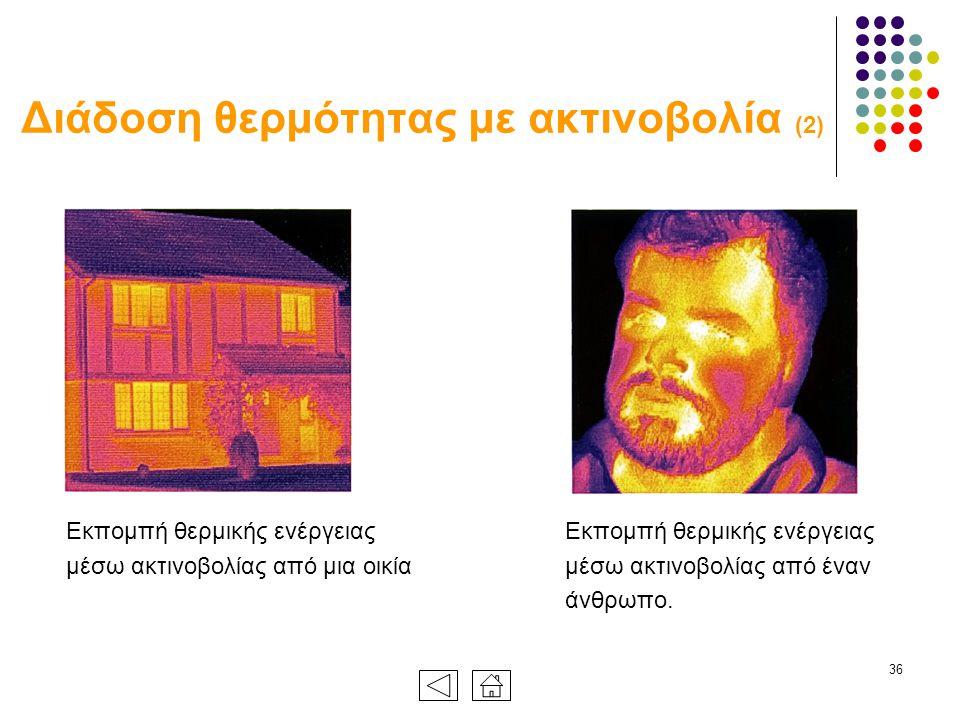 Διάδοση θερμότητας με ακτινοβολία (2)