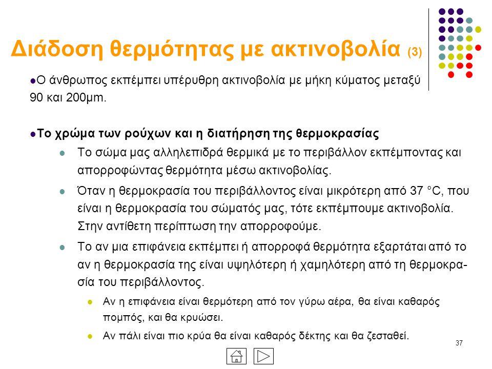 Διάδοση θερμότητας με ακτινοβολία (3)