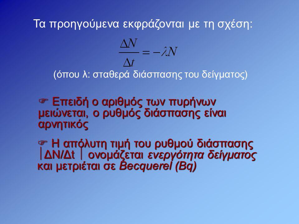 (όπου λ: σταθερά διάσπασης του δείγματος)