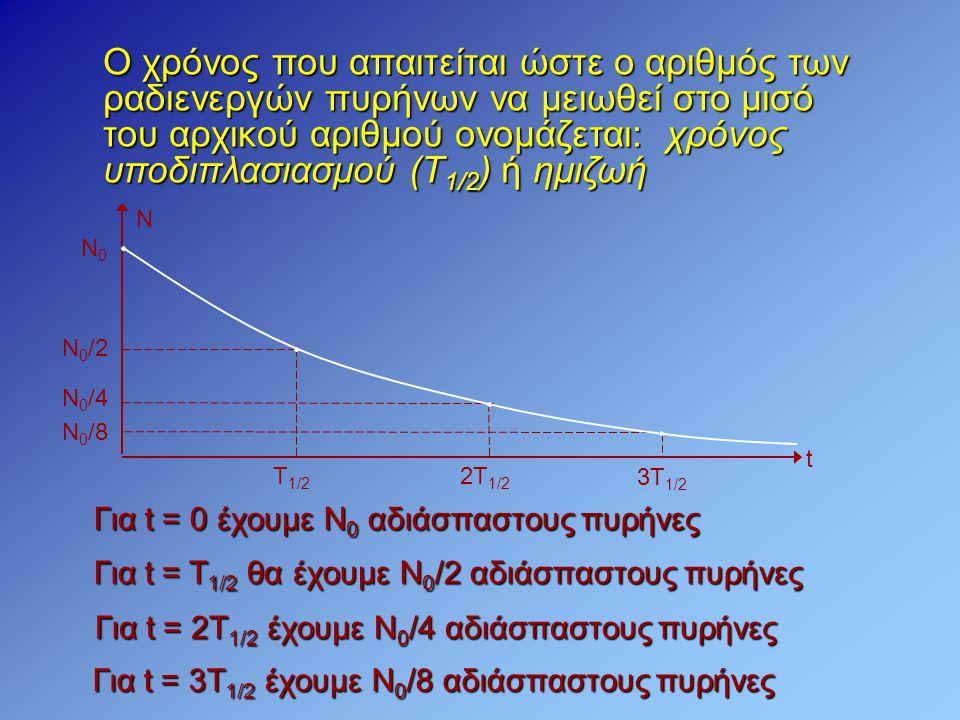 Ο χρόνος που απαιτείται ώστε ο αριθμός των ραδιενεργών πυρήνων να μειωθεί στο μισό του αρχικού αριθμού ονομάζεται: χρόνος υποδιπλασιασμού (Τ1/2) ή ημιζωή