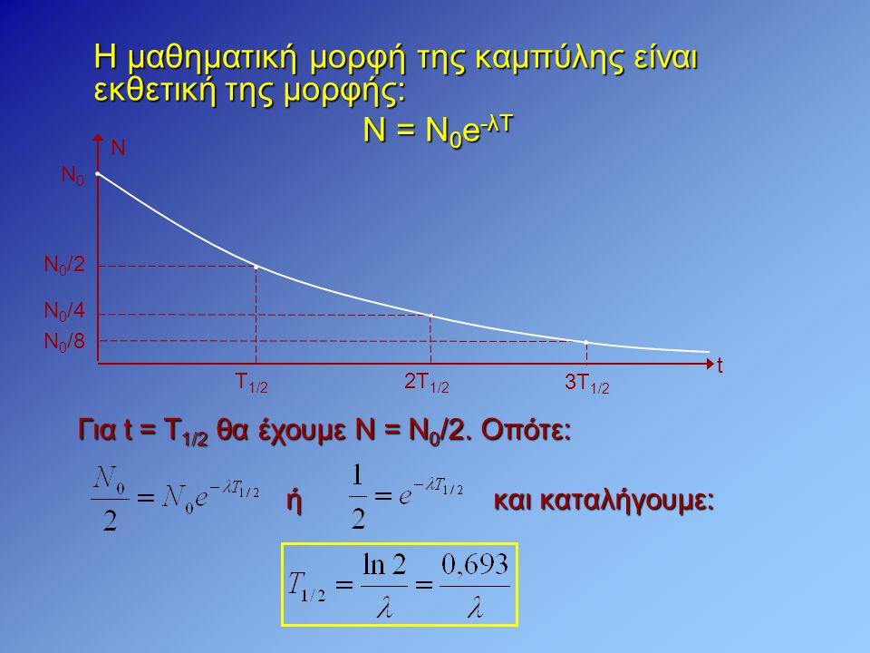 Η μαθηματική μορφή της καμπύλης είναι εκθετική της μορφής: Ν = Ν0e-λΤ
